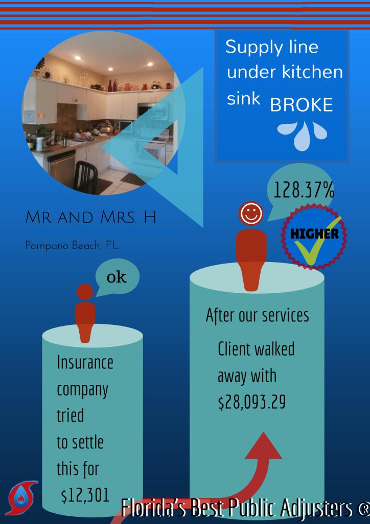 fl-best-infographic-supply-line-724x1024